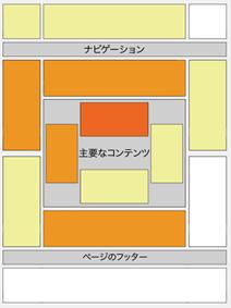 gglad_heatmap.jpg